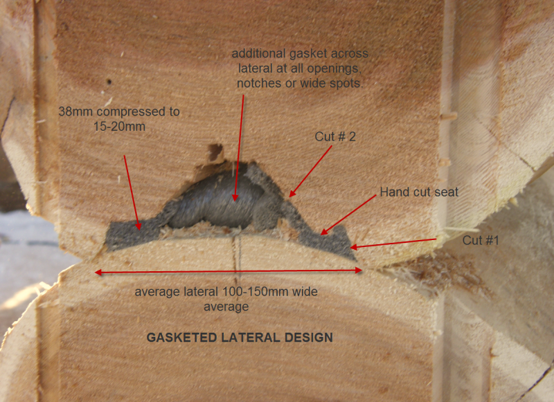 Cross Section of P Gasket in log home lateral
